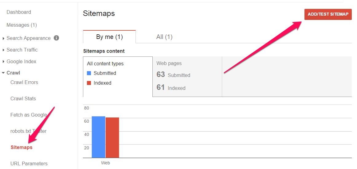 sitemap یا نقشه سایت چیست؟
