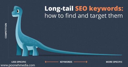 کلمات کلیدی طولانی یا long tail keyword چیست