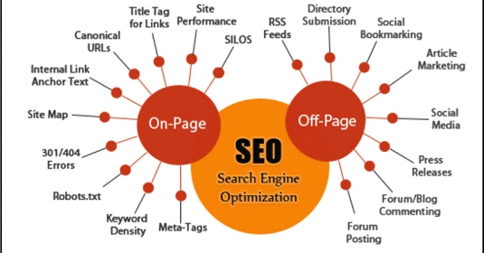 latest_articles-535x280-1291-1516441910-on-vs-off-page-seo-poonehmedia آموزش سئو خارجی