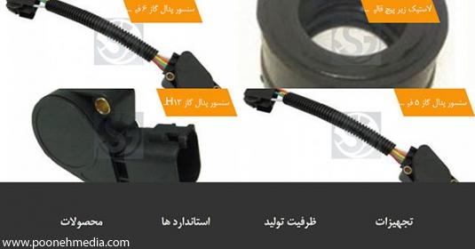 latest_articles-535x280-251-1475481245-portfolio-www-sabagostar-com نمونه طراحی سایت فروشگاهی