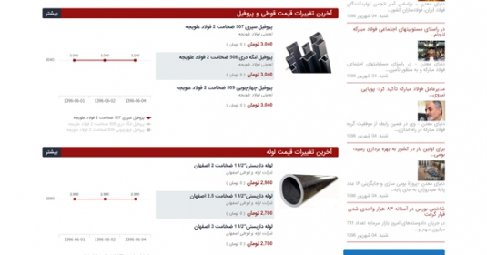 latest_articles-535x280-928-1503751430-ahanpakhsh-new نمونه طراحی سایت فروشگاهی