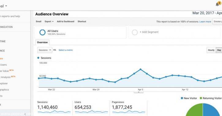 latest_articles-725x380-1304-1518436369-improve-your-search-traffic سئو, سئو سایت, SEO , بهینه سازی سئو سایت