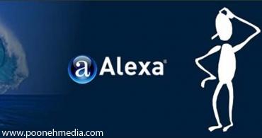 popular_articles-370x450-1169-1511343024-alexa-rank آموزش کار با ALEXA , آموزش الکسا
