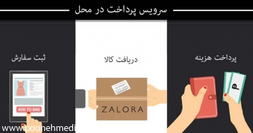 popular_articles-370x450-1300-1517319238-payment-options پرداخت در محل تیپاکس